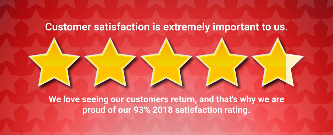 Customer-Satisfaction-2018