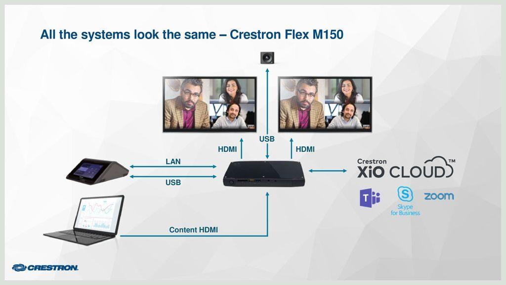 Crestron Flex